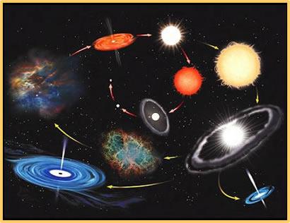 Resultado de imagen de Procesos estelares evolutivos