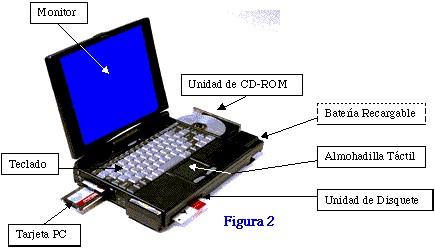 Conceptos esenciales de las computadoras