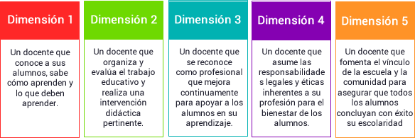 Perfil del docente de educacion primaria en mexico passionx for Curso concurso docente 2016